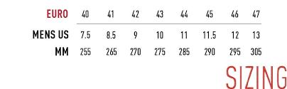 417c Pt Chart