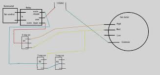 hvac blower motor wiring diagram starfm me furnace blower wiring diagram hvac blower motor wiring diagram