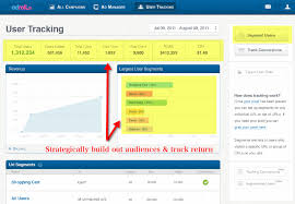 Comparing The Top 4 Retargeting Companies Adroll And More Moz