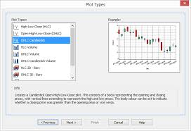 Chart Creation Software Graph Creation Software For Scientists And Engineers Teraplot