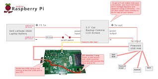 industrial wiring diagram images gfci wiring in addition raspberry pi relay diagram dangwiringdiagram