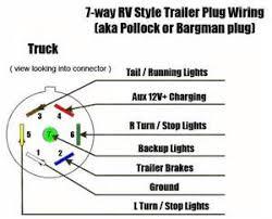 wiring diagram rv 7 way plug wiring image wiring 7 way rv trailer plug wiring diagram 7 trailer wiring diagram on wiring diagram rv 7