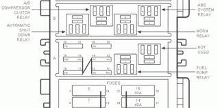 1997 jeep wrangler fuse box diagram wire diagram 1997 jeep wrangler fuse box layout at 1997 Jeep Wrangler Fuse Box