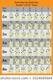 Ukulele Chord Chart Photos 307 Ukulele Chord Stock Image