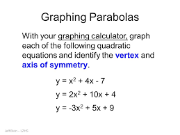 graphing parabolas y x 2 4x 7 with your graphing calculator graph