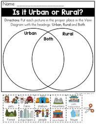 Venn Diagram Printable Worksheets Urban And Rural Venn Diagram Worksheet