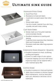 Kitchen Sink Types Pros And Cons Style And Material Kitchen Sink