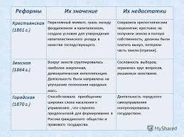 Презентация на тему Либеральные реформы х гг xix века Цели  6 РеформыИх значениеИх недостатки