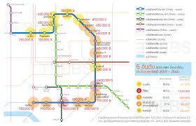 เปิดโผ สถานีรถไฟฟ้าใต้ดินทำเลทอง ราคาที่ดินเพิ่มขึ้นมากที่สุดในปี 2560