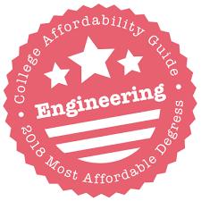 47 Best Engineering Schools | 2018 Rankings