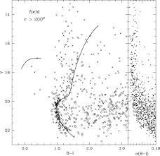 fg19 homogeneous photometry v the globular cluster ngc 4147 iopscience on subtracting across zeros printable directins
