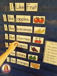 Predictable Sight Word Sentence Pocket Charts Literacy