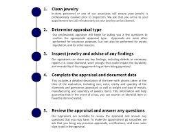 text description of appraisal process