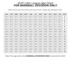 2019 Little League Age Chart Baseball