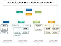 Enterprise Chart Trade Enterprise Shareholder Board Director Org Chart