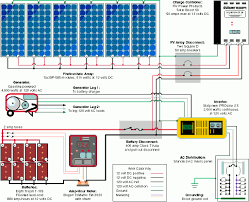rv inverter wiring diagram wiring diagrams getting rv solar and s power to coexist nicely akom tech rv wiring diagram ask the wildcat factory page 96 forest river