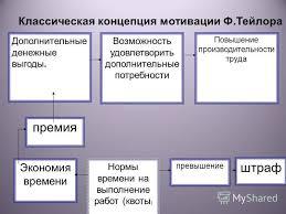 Презентация на тему Цель дипломной работы раскрытие сущности  6 Дополнительные денежные выгоды