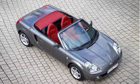 Toyota MR2 | Used Car Buying Guide | Autocar