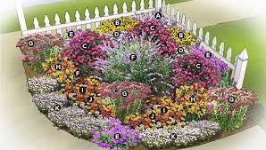 Small Picture Great Planning A Flower Garden Layout Perennial Garden Design