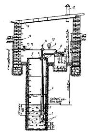 Водозаборные Сооружения Реферат Водозаборные Сооружения
