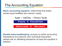 11 basic accounting equation relationship that states assets equal liabilities