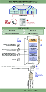 mitsubishi electric air conditioning wiring diagram images split system wiring diagram get image about wiring diagram