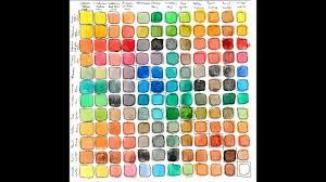 Winsor And Newton Cotman Color Chart Winsor Newton Cotman Watercolours Sketchers Pocket Box
