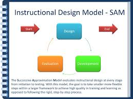 Sam Instructional Design Project Hashtag Storyboard Ppt Download