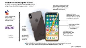 iphone x price. all you need to know about the new iphone x. graphic news iphone x price
