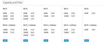 Apple Quietly Doubles Ipad Air 2 And Ipad Mini 4 Storage