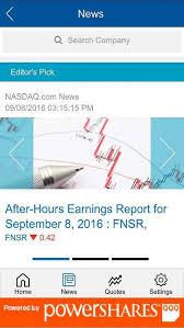 Nasdaq Quotes Fascinating NASDAQ Quotes By The NASDAQ OMX Group Inc Finance Category