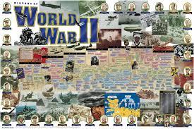 Wall Charts History Of World War Ii History Wall Charts