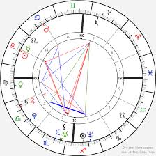 Roger Federer Birth Chart Horoscope Date Of Birth Astro