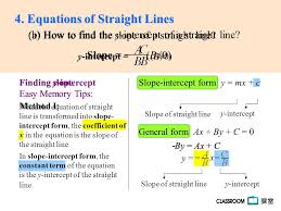 finding slope easy memory tips finding y intercept easy memory tips a