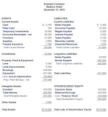 Example Classified Balance Sheet Report Form Balance Sheet Templates Design Classified
