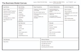 3d printing business model