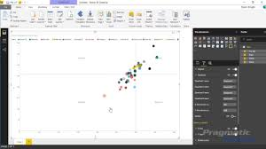 Power Bi Quadrant Chart Solved Quadrant Chart Microsoft Power Bi Community