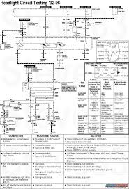 1995 dodge ram 1500 pcm wiring diagram images 1994 ford explorer sport wiring diagram wiring diagram or schematic