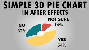 Flmc 1331 Quick 3d Pie Chart In After Effects