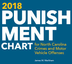 Felony Chart Nc New Punishment Chart Available Unc School Of Government