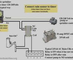 typical automotive relay wiring diagram perfect coolant relay typical automotive relay wiring diagram professional potter brumfield wiring diagrams automotive block diagram u2022 rh carwiringdiagram