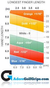 Golf Grip Size Chart Winn 47 Explanatory Super Stroke Putter Grip Size Chart