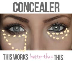 19 useful tips for people who at concealer