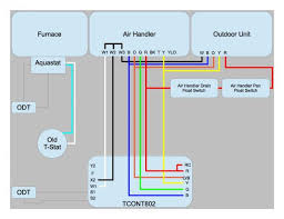 trane air conditioner wiring schematic wiring diagram air Wiring Diagram For Trane Air Conditioner trane air conditioner wiring schematic trane tcont802 with oilhydronic furnace heat pump electric coil Trane Wiring Diagrams Model