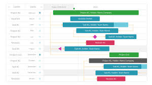 Editable Chart Templates Project Gantt Chart Powerpoint Template