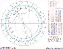 Horoscope Of Germany 3 Oct 1990