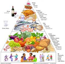 Meal Planning For Diabetes How To Manage Diabetes With Diabetic Menu Planning Diabetes Meal