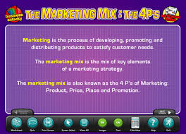 The Marketing Mix The 4 Ps Interactive Software Download