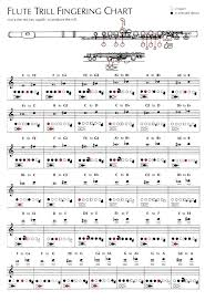 Oboe Tremolo Chart Tdms Band Choir Fingering Trill Charts