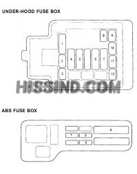 1992 1997 honda civic del sol fuse box diagram 1997 honda civic under hood fuse box 1995 honda civic del sol fuse box diagram under hood 1997 honda del sol fuse panel layout diagram engine bay abs